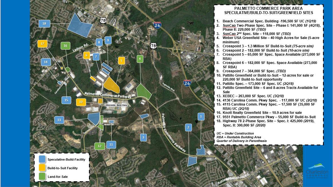 Palmetto Commerce Park - Class A Light Industrial Park